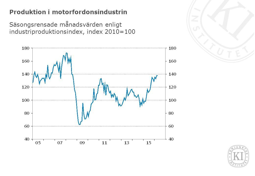 Produktion i motorfordonsindustrin Säsongsrensade månadsvärden enligt industriproduktionsindex, index 2010=100