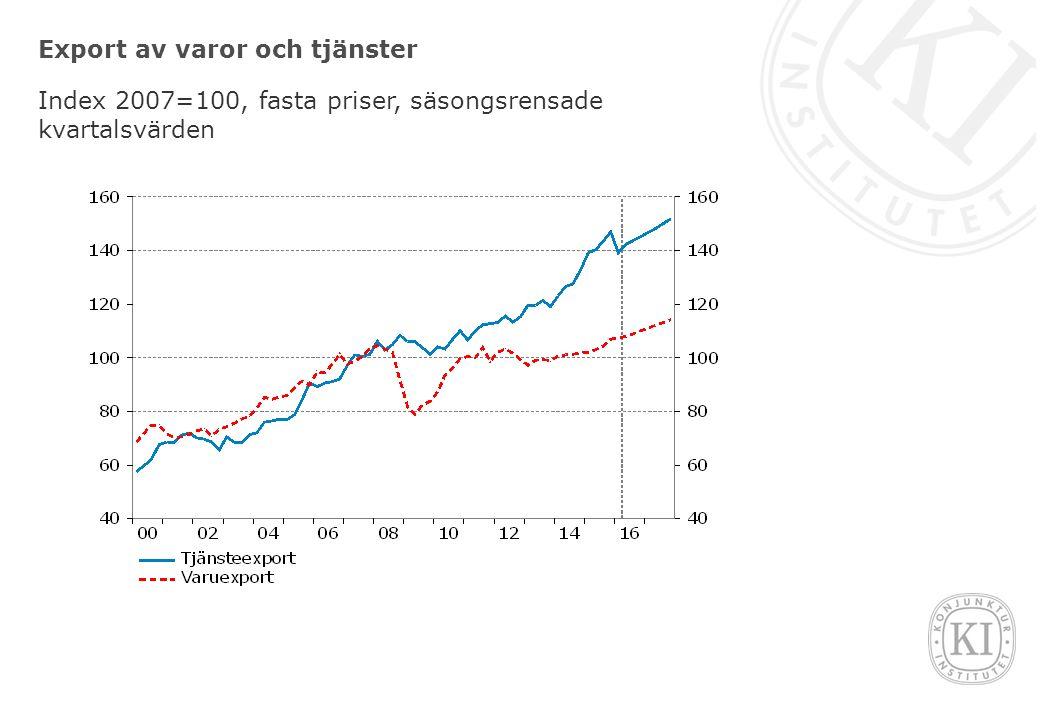 Export av varor och tjänster Index 2007=100, fasta priser, säsongsrensade kvartalsvärden