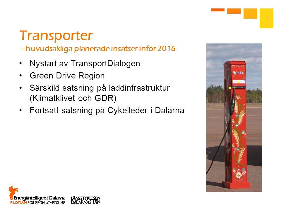 Transporter – huvudsakliga planerade insatser inför 2016 Nystart av TransportDialogen Green Drive Region Särskild satsning på laddinfrastruktur (Klima