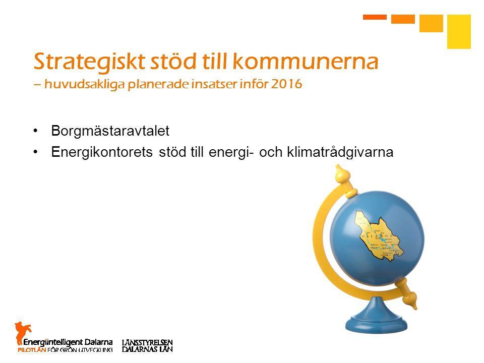 Strategiskt stöd till kommunerna – huvudsakliga planerade insatser inför 2016 Borgmästaravtalet Energikontorets stöd till energi- och klimatrådgivarna