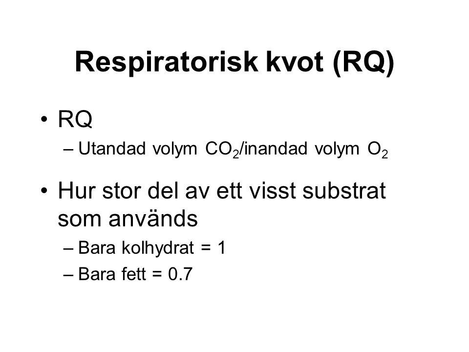 Respiratorisk kvot (RQ) RQ –Utandad volym CO 2 /inandad volym O 2 Hur stor del av ett visst substrat som används –Bara kolhydrat = 1 –Bara fett = 0.7