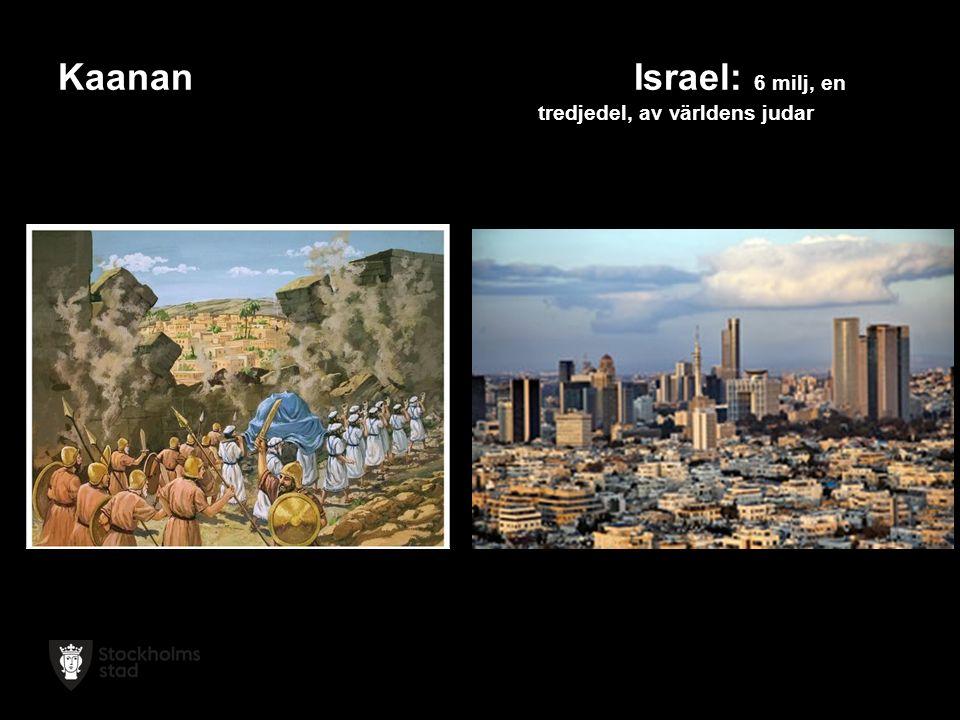 Kaanan Israel: 6 milj, en tredjedel, av världens judar