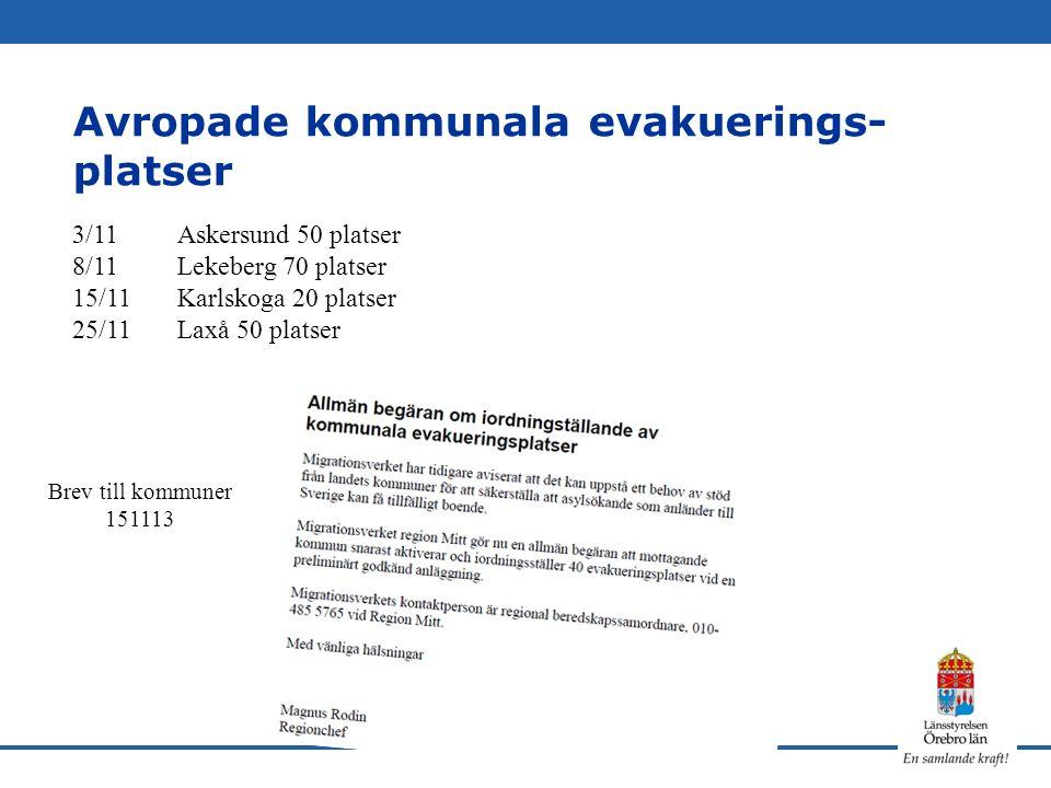 Länsstyrelsens hantering av flyktingsituationen Organisation: Samordnaren direktrapporterar till landshövding/länsråd.
