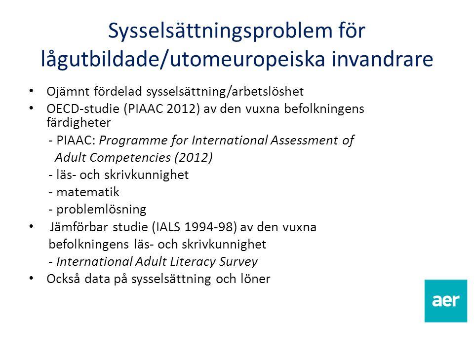 Sysselsättningsproblem för lågutbildade/utomeuropeiska invandrare Ojämnt fördelad sysselsättning/arbetslöshet OECD-studie (PIAAC 2012) av den vuxna befolkningens färdigheter - PIAAC: Programme for International Assessment of Adult Competencies (2012) - läs- och skrivkunnighet - matematik - problemlösning Jämförbar studie (IALS 1994-98) av den vuxna befolkningens läs- och skrivkunnighet - International Adult Literacy Survey Också data på sysselsättning och löner