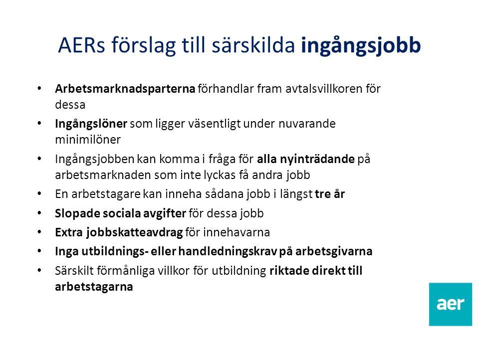 AERs förslag till särskilda ingångsjobb Arbetsmarknadsparterna förhandlar fram avtalsvillkoren för dessa Ingångslöner som ligger väsentligt under nuvarande minimilöner Ingångsjobben kan komma i fråga för alla nyinträdande på arbetsmarknaden som inte lyckas få andra jobb En arbetstagare kan inneha sådana jobb i längst tre år Slopade sociala avgifter för dessa jobb Extra jobbskatteavdrag för innehavarna Inga utbildnings- eller handledningskrav på arbetsgivarna Särskilt förmånliga villkor för utbildning riktade direkt till arbetstagarna