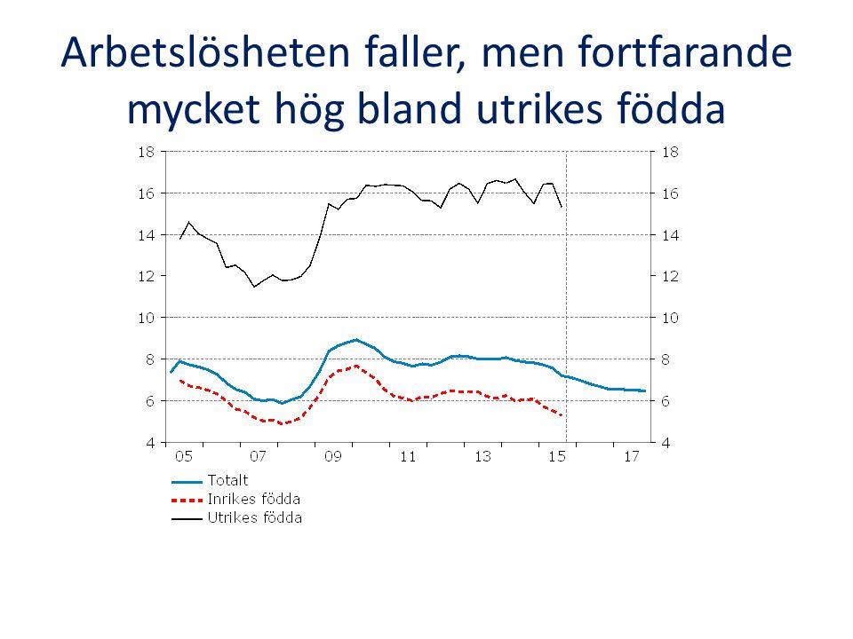 Svenska empiriska studier Inte så många studier (sex stycken) - en avser flyktinginvandrare Större övervikt för studier som finner negativa sysselsättningseffekter än internationellt - fyra av sex (två med nolleffekt på avslutade anställningar) I linje med teorin (negativa effekter om höga initiala minimilöner) Negativa sammansättningseffekter - högre minimilöner minskar sysselsättningen för de svagaste grupperna också i studierna med total nolleffekt på avslutade anställningar