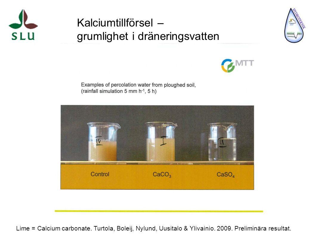Kalciumtillförsel – grumlighet i dräneringsvatten Lime = Calcium carbonate. Turtola, Boleij, Nylund, Uusitalo & Ylivainio. 2009. Preliminära resultat.