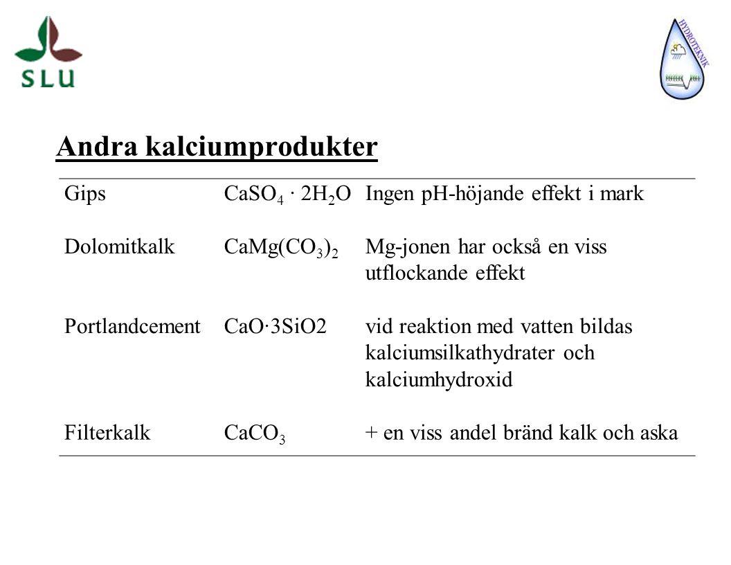 Andra kalciumprodukter GipsCaSO 4 · 2H 2 OIngen pH-höjande effekt i mark DolomitkalkCaMg(CO 3 ) 2 Mg-jonen har också en viss utflockande effekt Portla