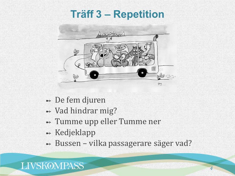 4 Träff 3 – Repetition ➻ De fem djuren ➻ Vad hindrar mig? ➻ Tumme upp eller Tumme ner ➻ Kedjeklapp ➻ Bussen – vilka passagerare säger vad?