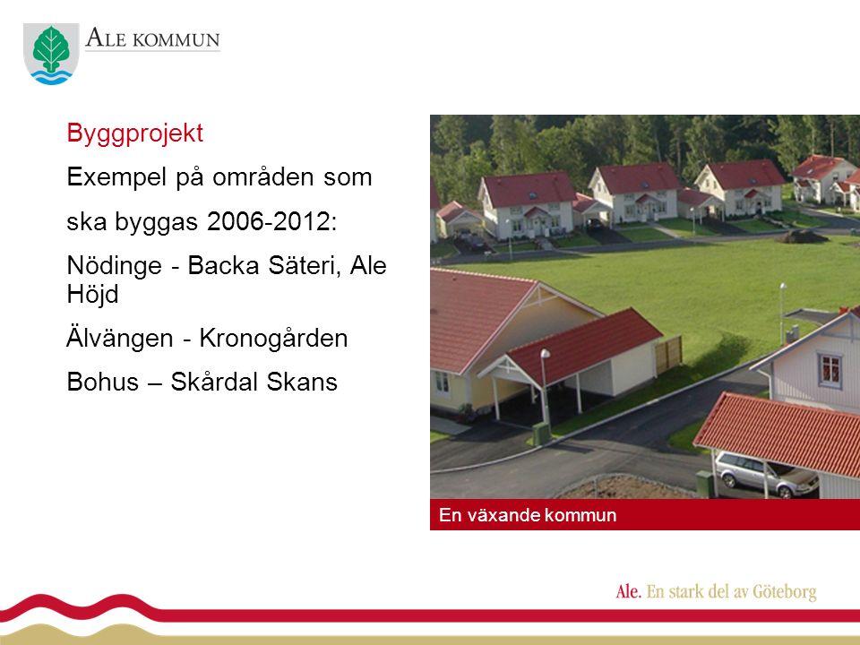 Byggprojekt Exempel på områden som ska byggas 2006-2012: Nödinge - Backa Säteri, Ale Höjd Älvängen - Kronogården Bohus – Skårdal Skans En växande kommun