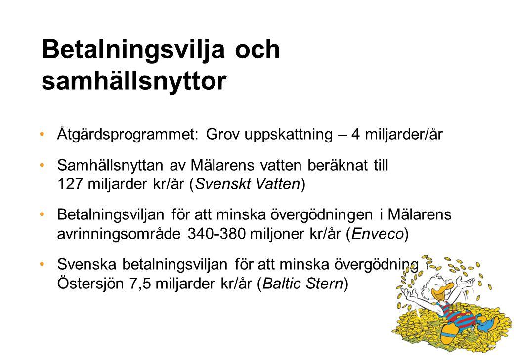 Betalningsvilja och samhällsnyttor Åtgärdsprogrammet: Grov uppskattning – 4 miljarder/år Samhällsnyttan av Mälarens vatten beräknat till 127 miljarder kr/år (Svenskt Vatten) Betalningsviljan för att minska övergödningen i Mälarens avrinningsområde 340-380 miljoner kr/år (Enveco) Svenska betalningsviljan för att minska övergödning i Östersjön 7,5 miljarder kr/år (Baltic Stern)