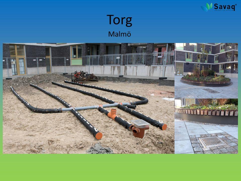 Malmö Torg