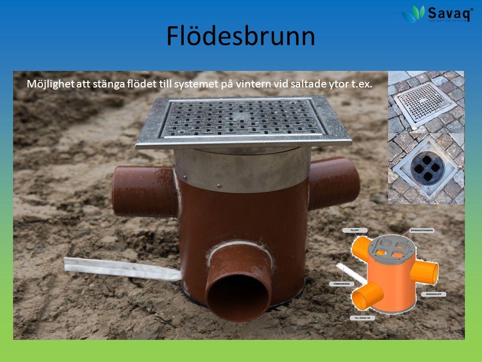 Flödesbrunn Möjlighet att stänga flödet till systemet på vintern vid saltade ytor t.ex.