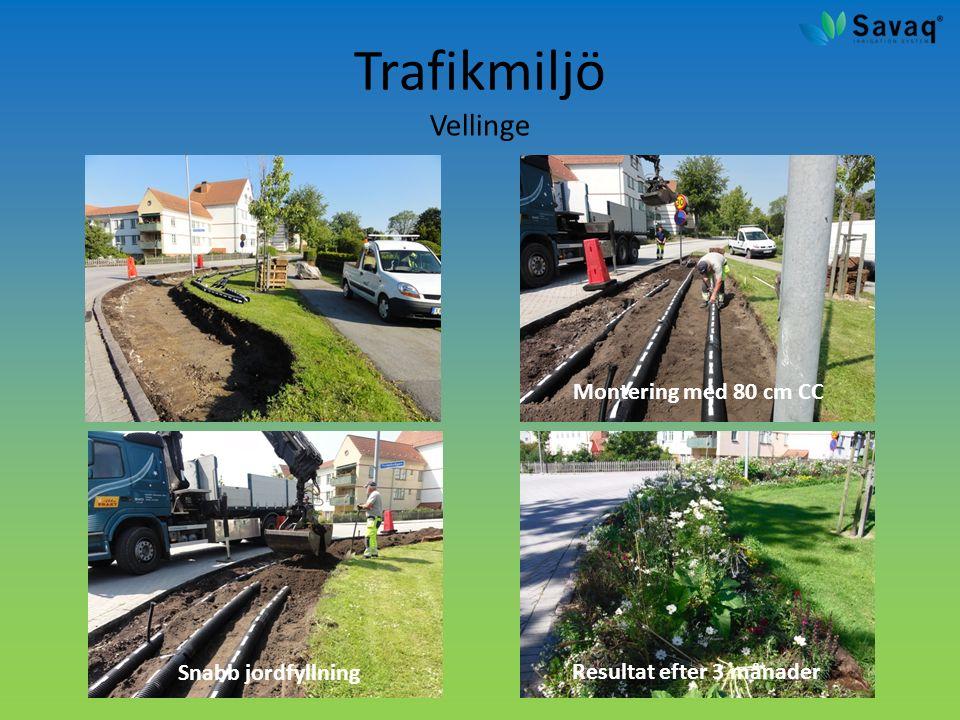 Trafikmiljö Vellinge Montering med 80 cm CC Resultat efter 3 månader Snabb jordfyllning