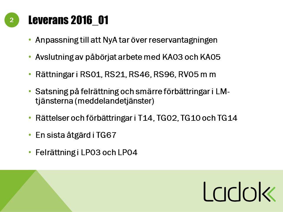 2 Leverans 2016_01 Anpassning till att NyA tar över reservantagningen Avslutning av påbörjat arbete med KA03 och KA05 Rättningar i RS01, RS21, RS46, RS96, RV05 m m Satsning på felrättning och smärre förbättringar i LM- tjänsterna (meddelandetjänster) Rättelser och förbättringar i T14, TG02, TG10 och TG14 En sista åtgärd i TG67 Felrättning i LP03 och LP04