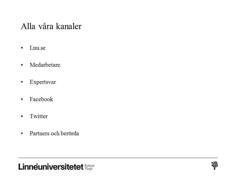 Alla våra kanaler Lnu.se Medarbetare Expertsvar Facebook Twitter Partners och berörda