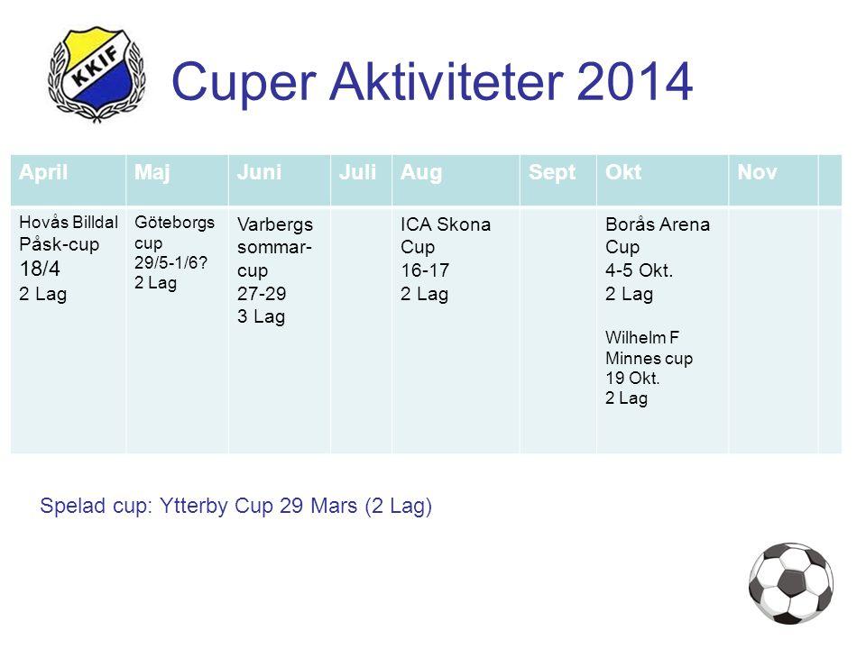 Cuper Aktiviteter 2014 AprilMajJuniJuliAugSeptOktNov Hovås Billdal Påsk-cup 18/4 2 Lag Göteborgs cup 29/5-1/6.