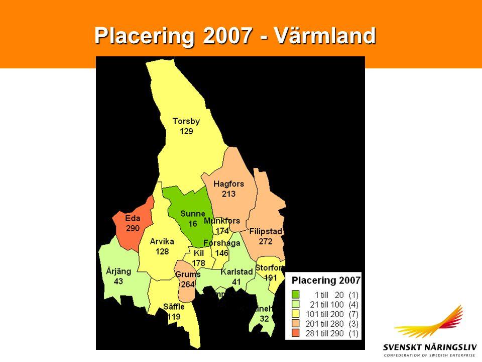 Placering 2007 - Värmland