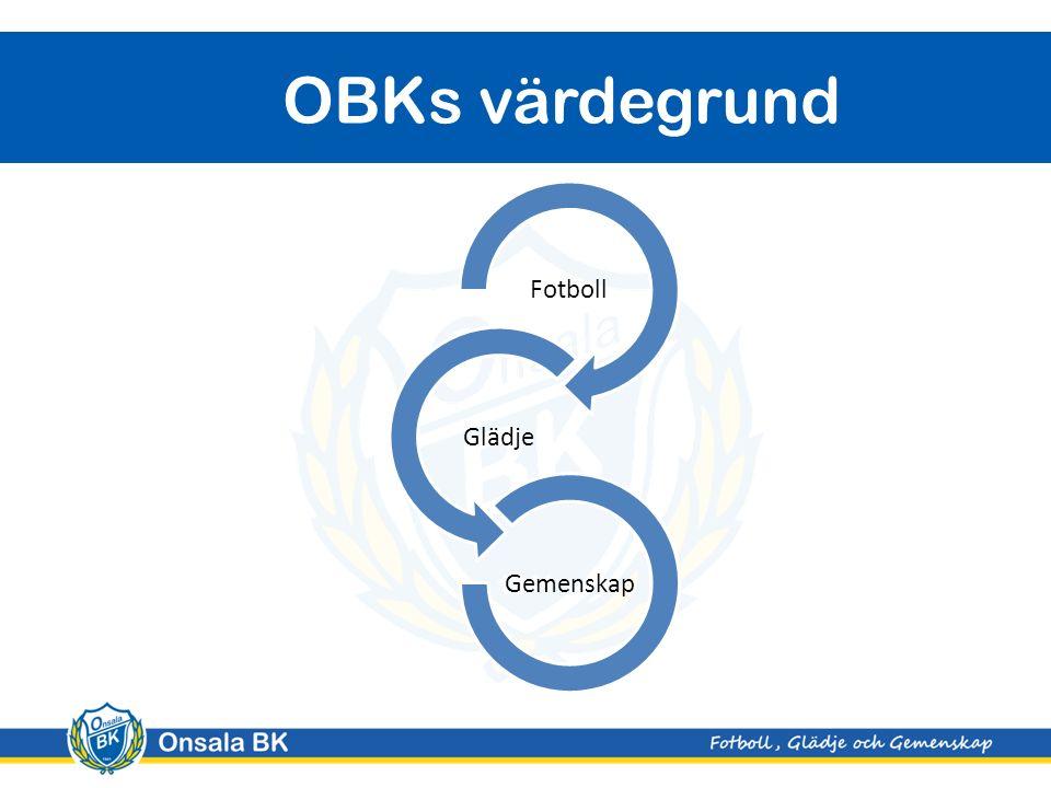 Onsala BK OBKs värdegrund Fotboll Glädje Gemenskap