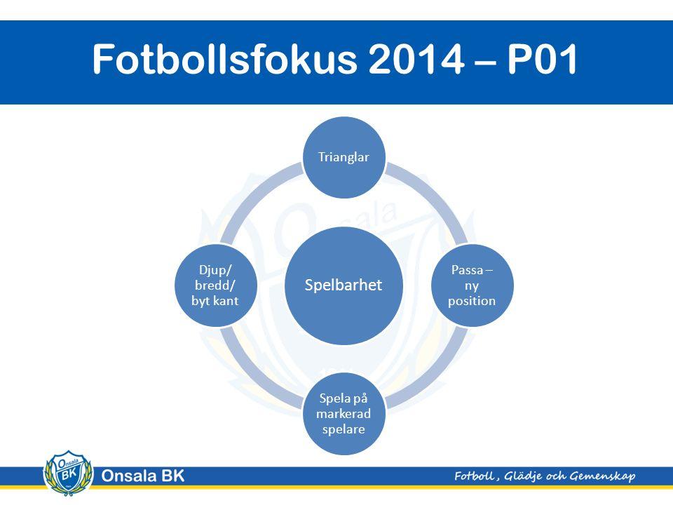 Onsala BK Fotbollsfokus 2014 – P01 Spelbarhet Trianglar Passa – ny position Spela på markerad spelare Djup/ bredd/ byt kant