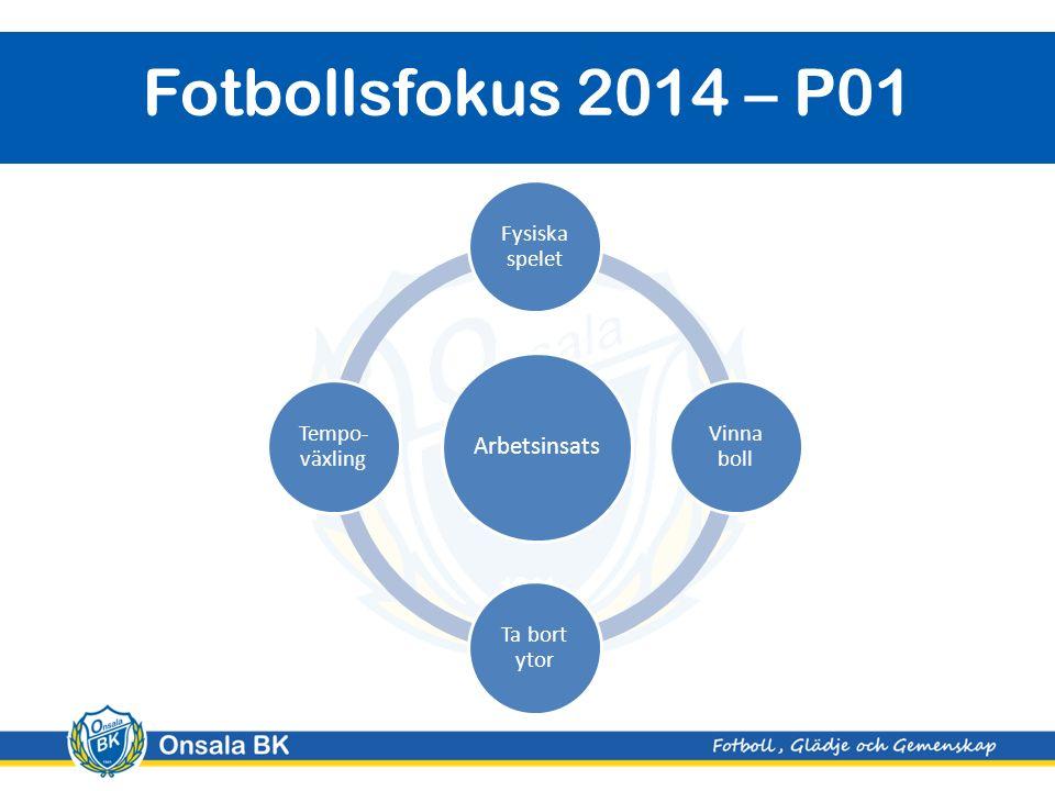 Onsala BK Fotbollsfokus 2014 – P01 Arbetsinsats Fysiska spelet Vinna boll Ta bort ytor Tempo- växling