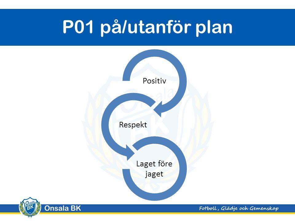 Onsala BK P01 på/utanför plan Positiv Respekt Laget före jaget