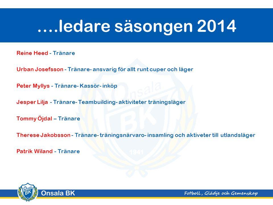 Reine Heed - Tränare Urban Josefsson - Tränare- ansvarig för allt runt cuper och läger Peter Myllys - Tränare- Kassör- inköp Jesper Lilja - Tränare- Teambuilding- aktiviteter träningsläger Tommy Öjdal – Tränare Therese Jakobsson - Tränare- träningsnärvaro- insamling och aktiveter till utlandsläger Patrik Wiland - Tränare ….ledare säsongen 2014