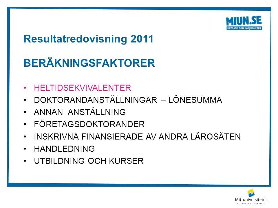 Resultatredovisning 2011 BERÄKNINGSFAKTORER HELTIDSEKVIVALENTER DOKTORANDANSTÄLLNINGAR – LÖNESUMMA ANNAN ANSTÄLLNING FÖRETAGSDOKTORANDER INSKRIVNA FINANSIERADE AV ANDRA LÄROSÄTEN HANDLEDNING UTBILDNING OCH KURSER