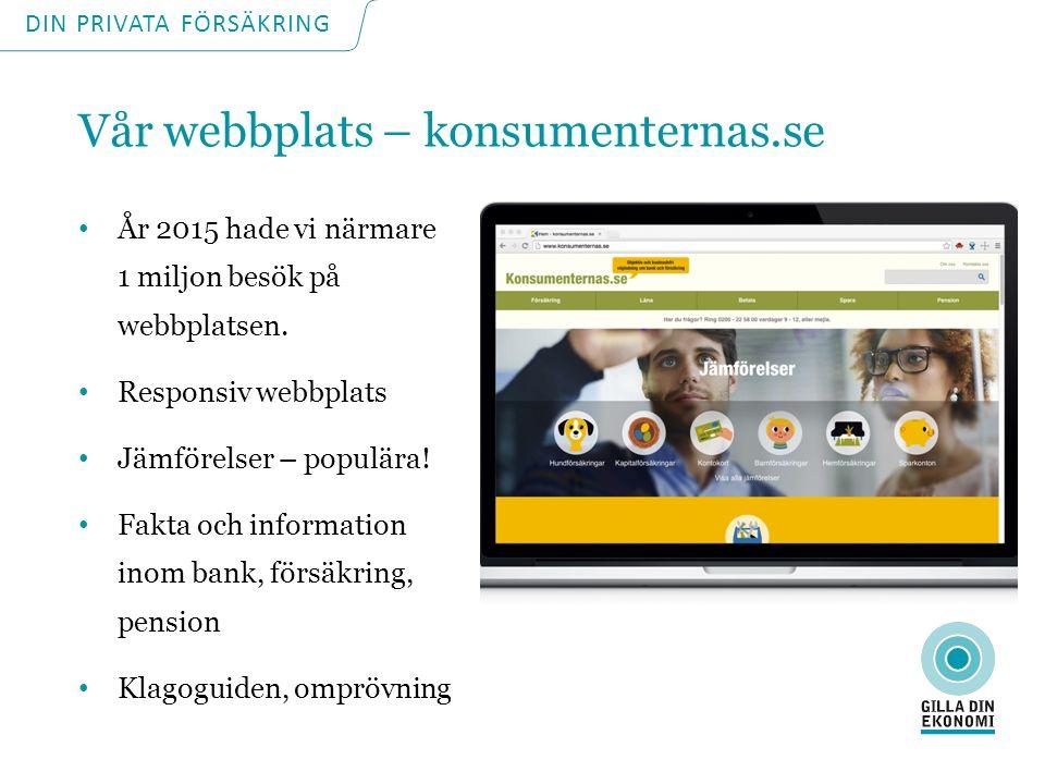 Vår webbplats – konsumenternas.se År 2015 hade vi närmare 1 miljon besök på webbplatsen.
