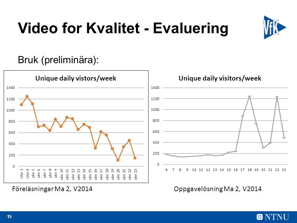 15 Video for Kvalitet - Evaluering Bruk (preliminära): Föreläsningar Ma 2, V2014Oppgavelösning Ma 2, V2014