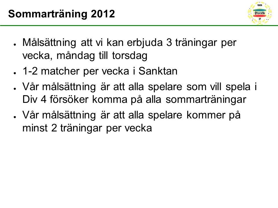 Sommarträning 2012 ● Målsättning att vi kan erbjuda 3 träningar per vecka, måndag till torsdag ● 1-2 matcher per vecka i Sanktan ● Vår målsättning är