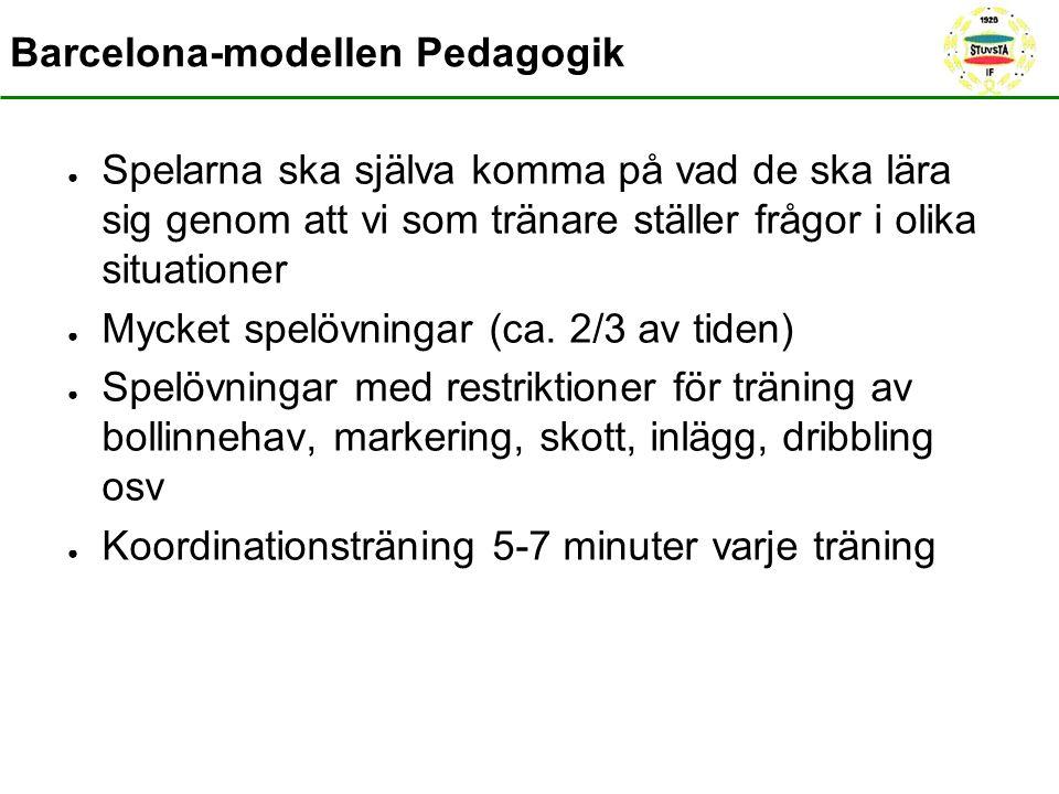 Barcelona-modellen Pedagogik ● Spelarna ska själva komma på vad de ska lära sig genom att vi som tränare ställer frågor i olika situationer ● Mycket s