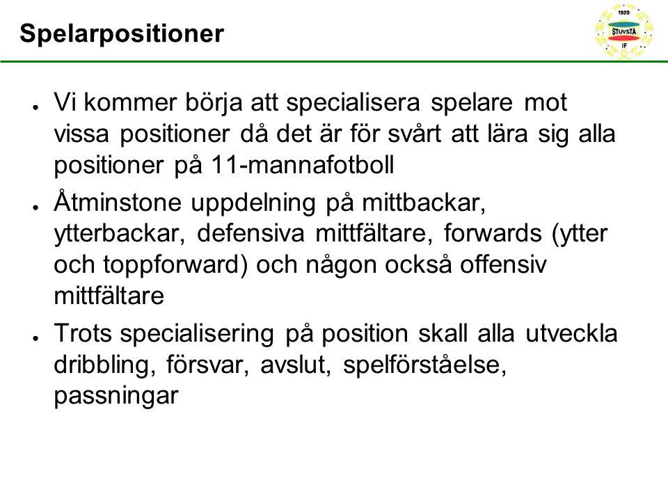 Spelarpositioner ● Vi kommer börja att specialisera spelare mot vissa positioner då det är för svårt att lära sig alla positioner på 11-mannafotboll ●
