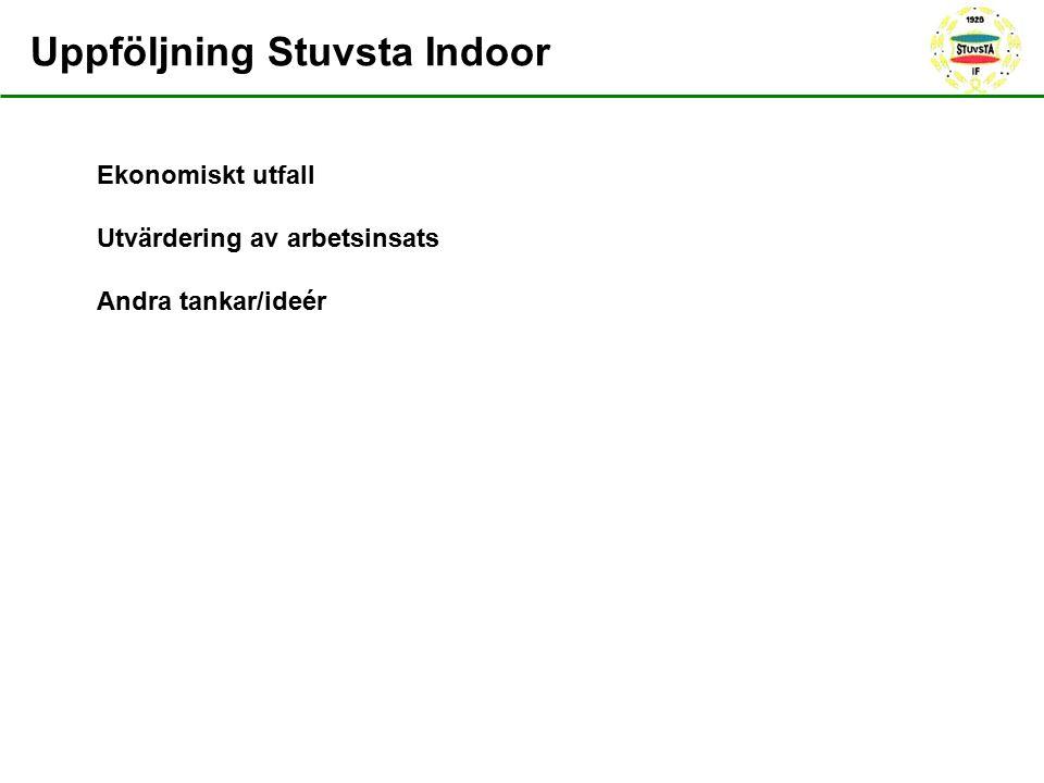 Uppföljning Stuvsta Indoor Ekonomiskt utfall Utvärdering av arbetsinsats Andra tankar/ideér