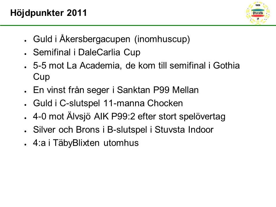 Höjdpunkter 2011 ● Guld i Åkersbergacupen (inomhuscup) ● Semifinal i DaleCarlia Cup ● 5-5 mot La Academia, de kom till semifinal i Gothia Cup ● En vin