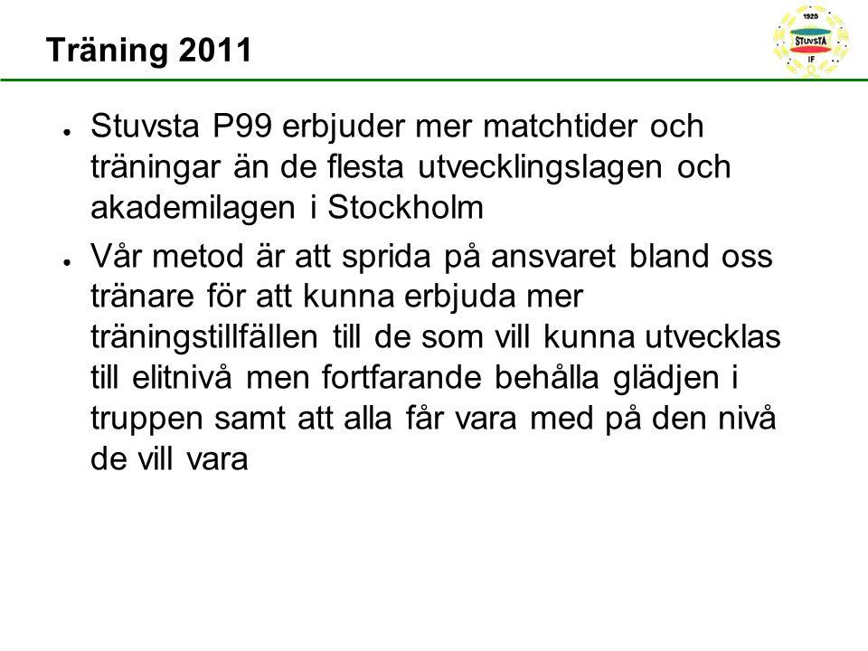 Träning 2011 ● Stuvsta P99 erbjuder mer matchtider och träningar än de flesta utvecklingslagen och akademilagen i Stockholm ● Vår metod är att sprida