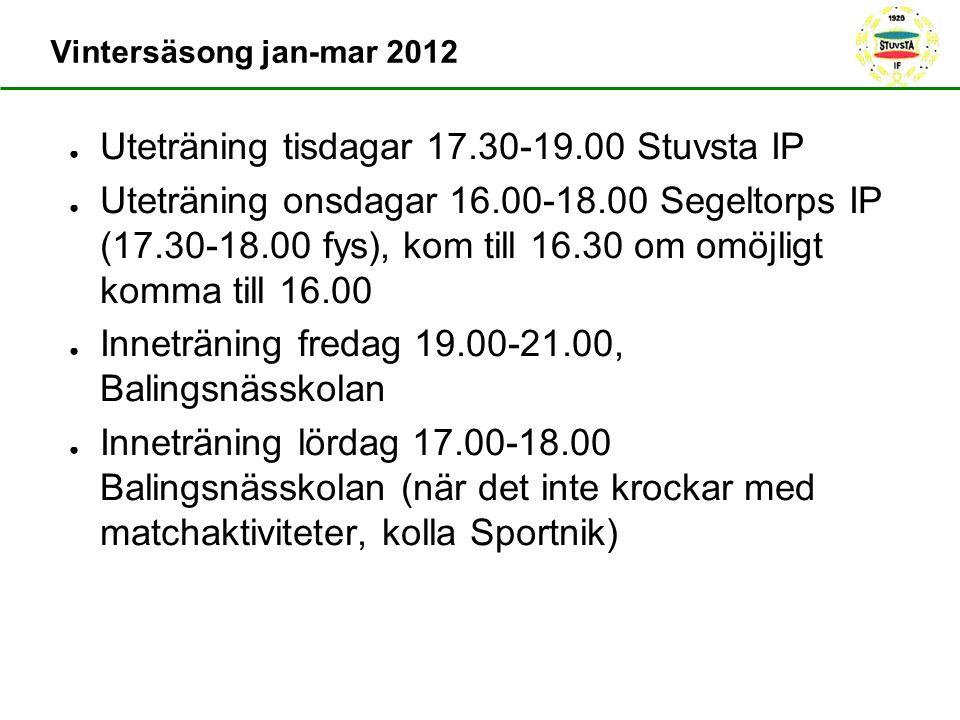 Vintersäsong jan-mar 2012 ● Uteträning tisdagar 17.30-19.00 Stuvsta IP ● Uteträning onsdagar 16.00-18.00 Segeltorps IP (17.30-18.00 fys), kom till 16.