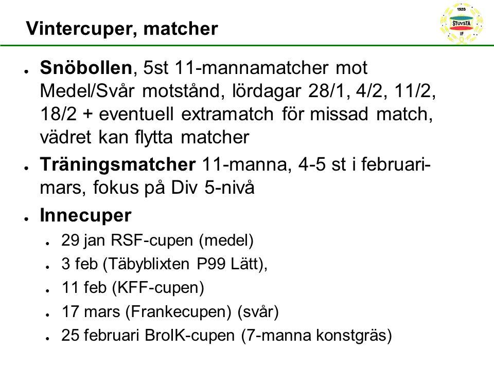 Vintercuper, matcher ● Snöbollen, 5st 11-mannamatcher mot Medel/Svår motstånd, lördagar 28/1, 4/2, 11/2, 18/2 + eventuell extramatch för missad match,