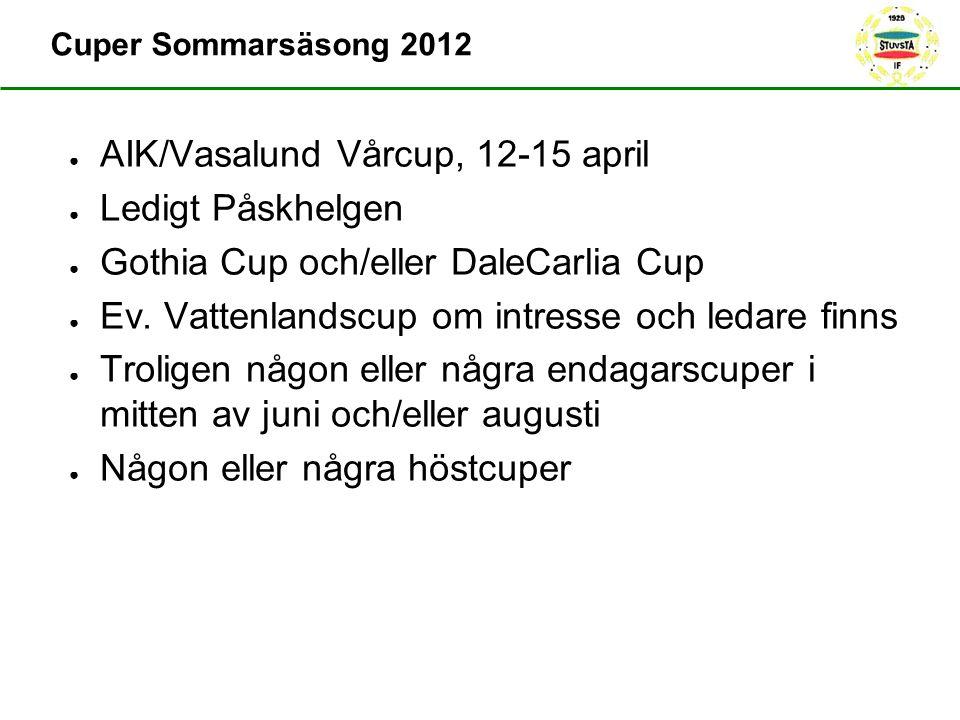 Cuper Sommarsäsong 2012 ● AIK/Vasalund Vårcup, 12-15 april ● Ledigt Påskhelgen ● Gothia Cup och/eller DaleCarlia Cup ● Ev. Vattenlandscup om intresse