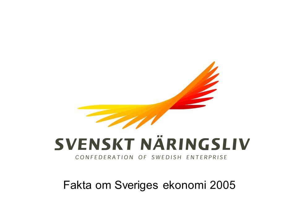 Fakta om Sveriges ekonomi 2005