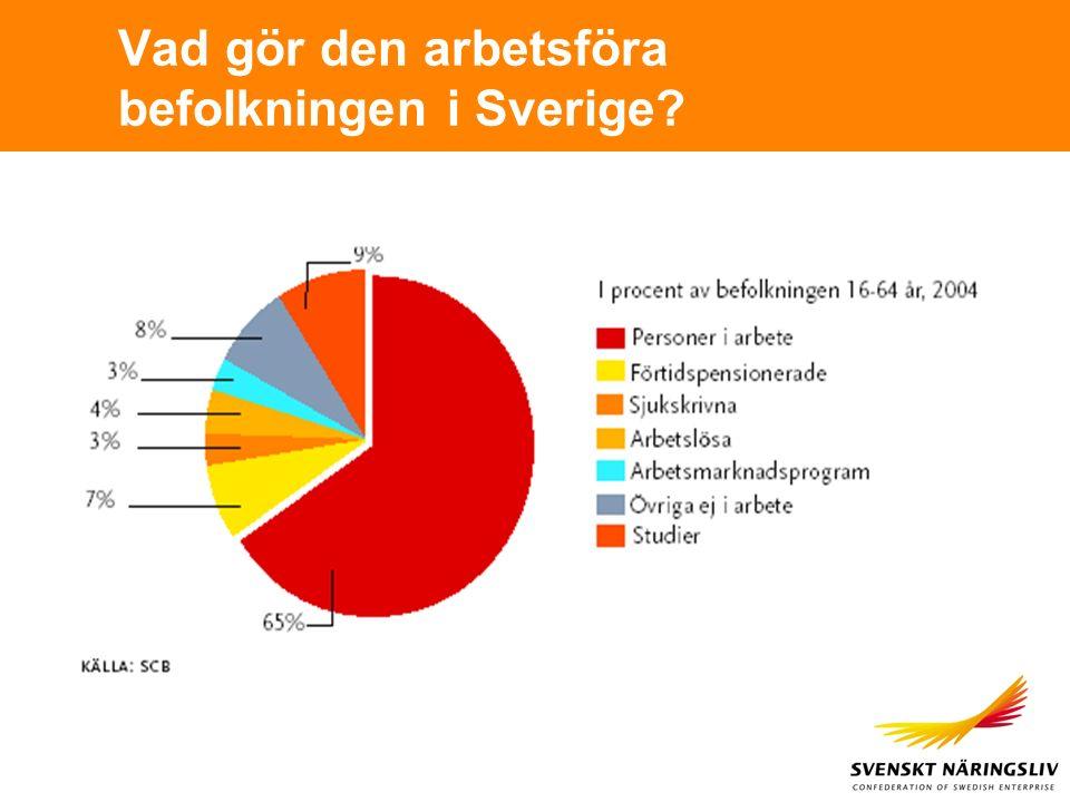 Vad gör den arbetsföra befolkningen i Sverige?
