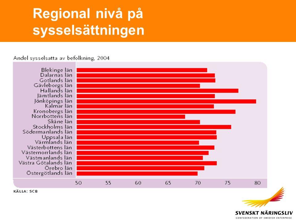 Regional nivå på sysselsättningen