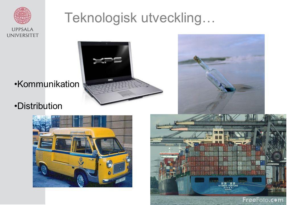 Teknologisk utveckling… Kommunikation Distribution