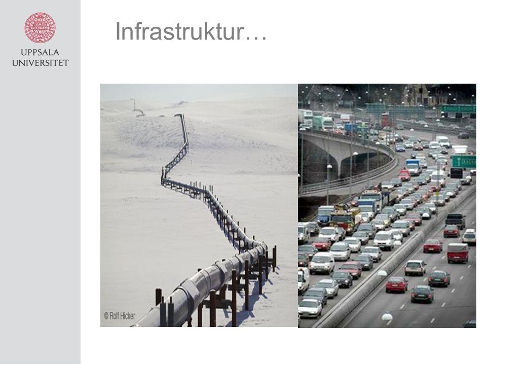 Infrastruktur…