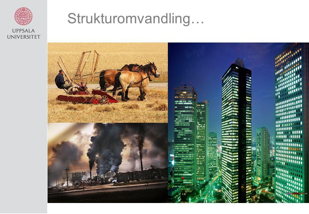 Strukturomvandling…
