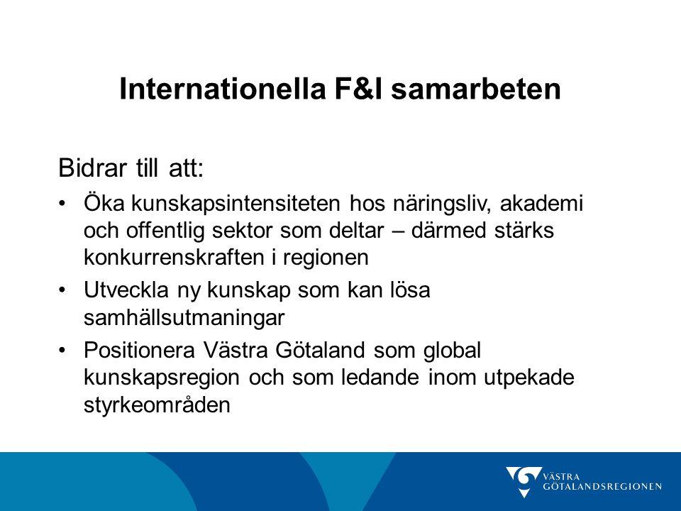 Internationella F&I samarbeten Bidrar till att: Öka kunskapsintensiteten hos näringsliv, akademi och offentlig sektor som deltar – därmed stärks konkurrenskraften i regionen Utveckla ny kunskap som kan lösa samhällsutmaningar Positionera Västra Götaland som global kunskapsregion och som ledande inom utpekade styrkeområden