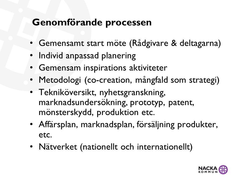 Genomförande processen Gemensamt start möte (Rådgivare & deltagarna) Individ anpassad planering Gemensam inspirations aktiviteter Metodologi (co-creat