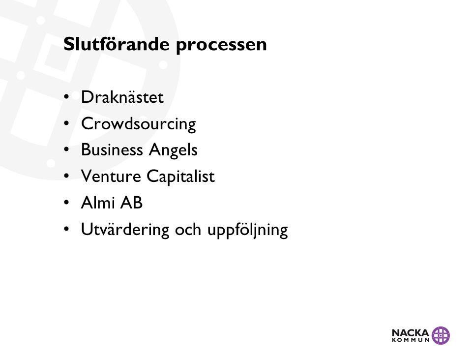 Slutförande processen Draknästet Crowdsourcing Business Angels Venture Capitalist Almi AB Utvärdering och uppföljning