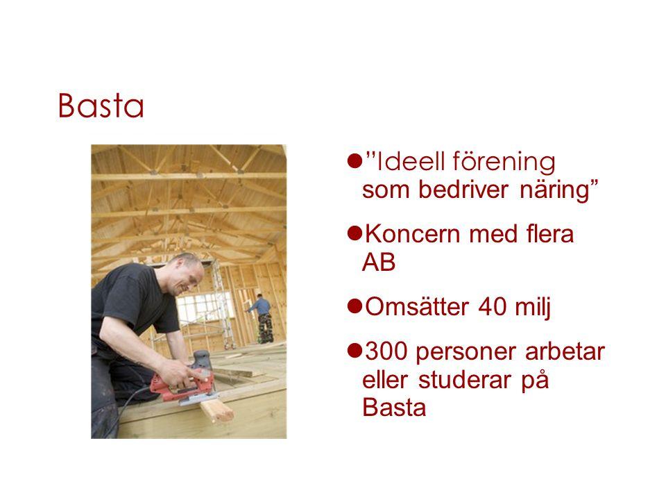 Basta Ideell förening som bedriver näring Koncern med flera AB Omsätter 40 milj 300 personer arbetar eller studerar på Basta