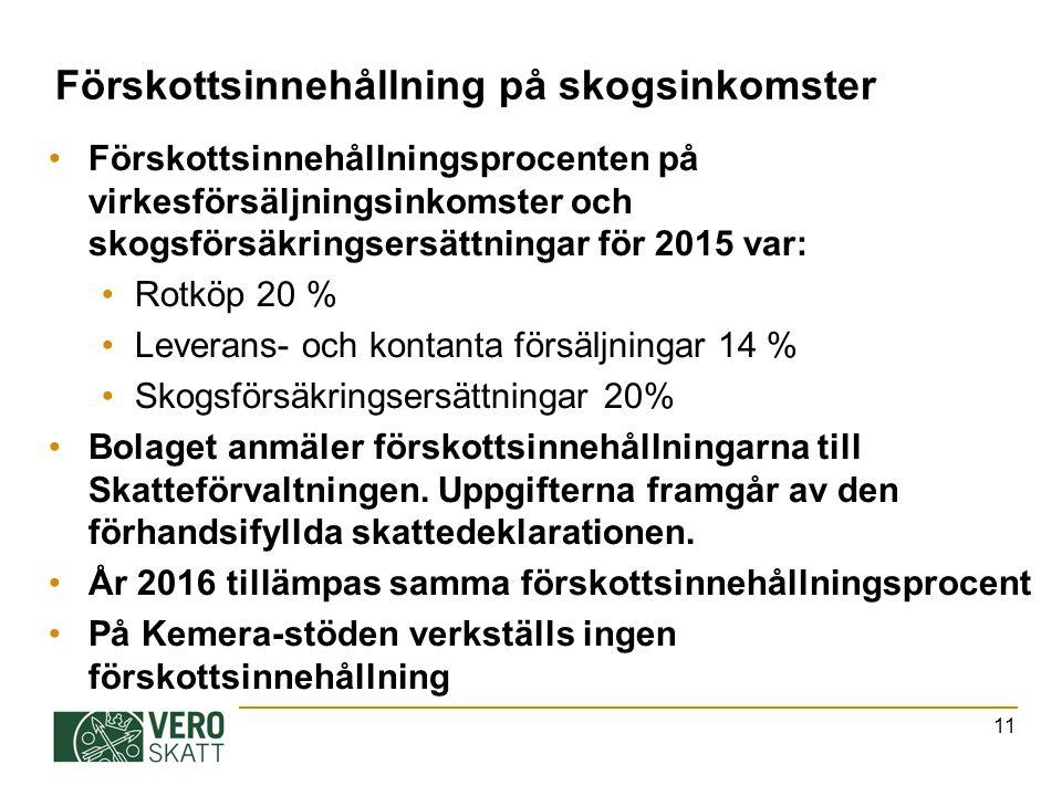 Förskottsinnehållning på skogsinkomster Förskottsinnehållningsprocenten på virkesförsäljningsinkomster och skogsförsäkringsersättningar för 2015 var: Rotköp 20 % Leverans- och kontanta försäljningar 14 % Skogsförsäkringsersättningar 20% Bolaget anmäler förskottsinnehållningarna till Skatteförvaltningen.